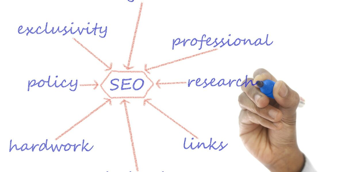 Five Reasons Why SEO is Important for SaaS